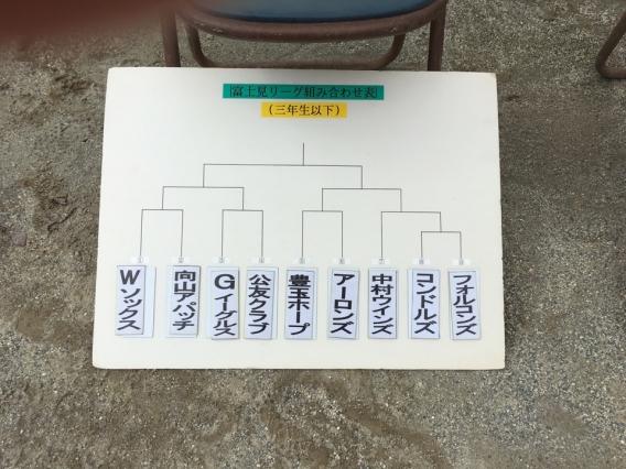 富士見リーグ秋季大会 3年生