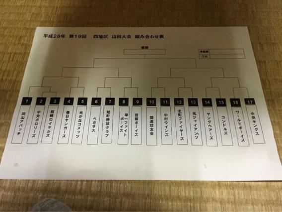 山科杯トーナメント表