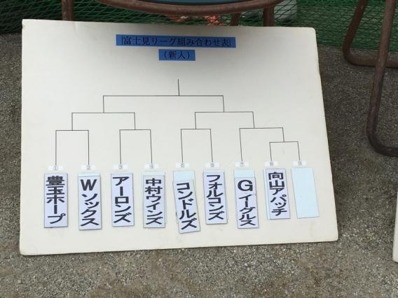 富士見リーグ秋季大会 新人