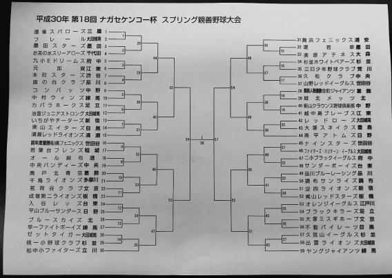 ナガセケンコー杯親善野球大会 組み合わせ決定!